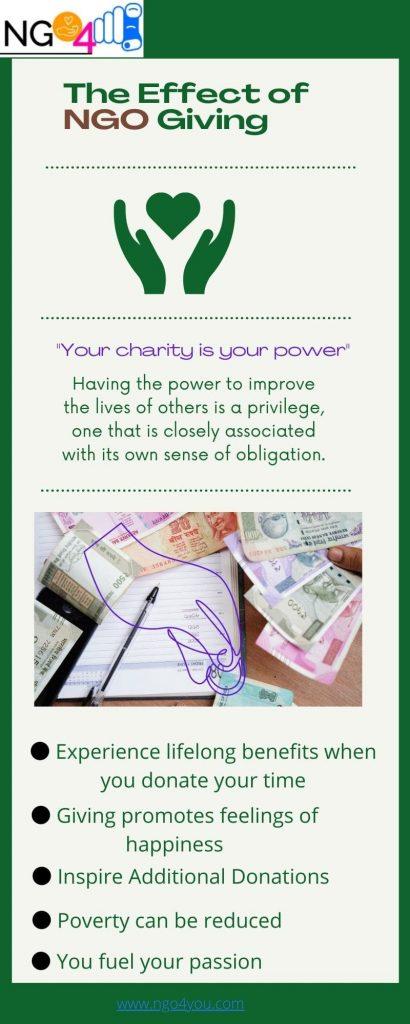 The Effect of NGO Giving