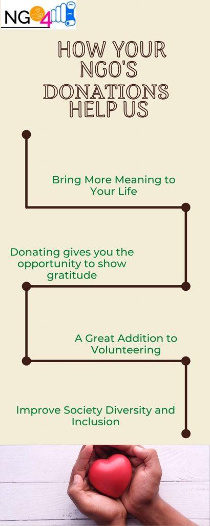 howyour NGO's donations  help us