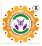 Sukanya Samridhi Foundation min