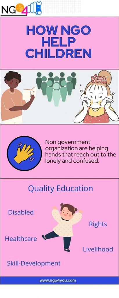 how NGO HELP CHILDREN min